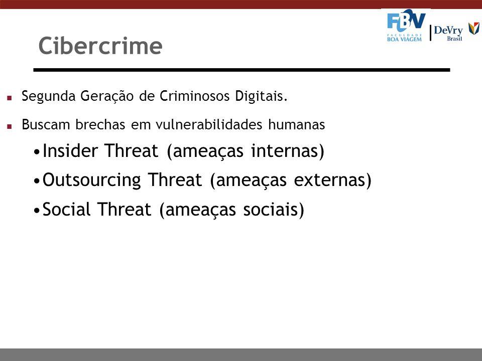 Cibercrime Insider Threat (ameaças internas)