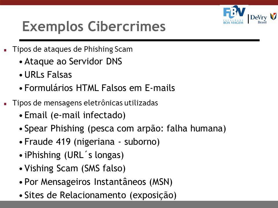 Exemplos Cibercrimes Ataque ao Servidor DNS URLs Falsas