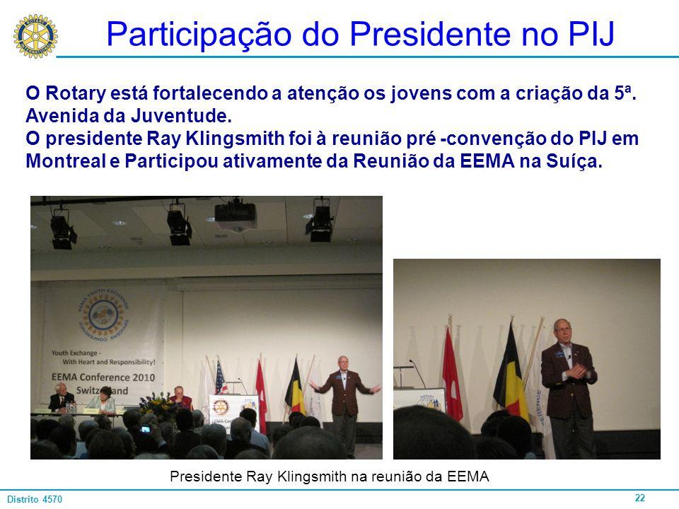 Participação do Presidente no PIJ