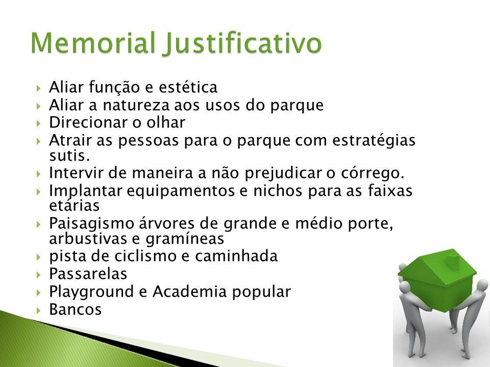Memorial Justificativo