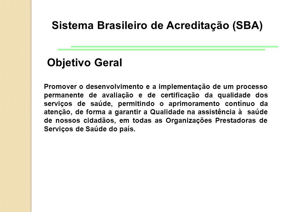 Sistema Brasileiro de Acreditação (SBA)