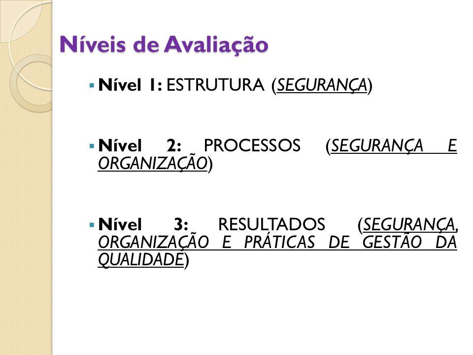 Níveis de Avaliação Nível 1: ESTRUTURA (SEGURANÇA)