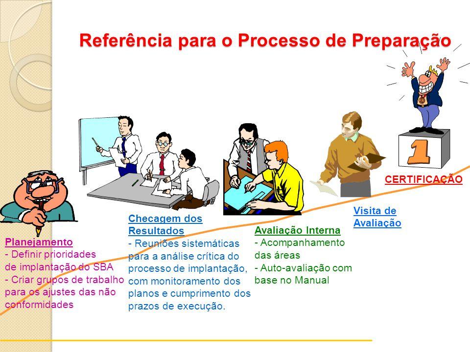 Referência para o Processo de Preparação