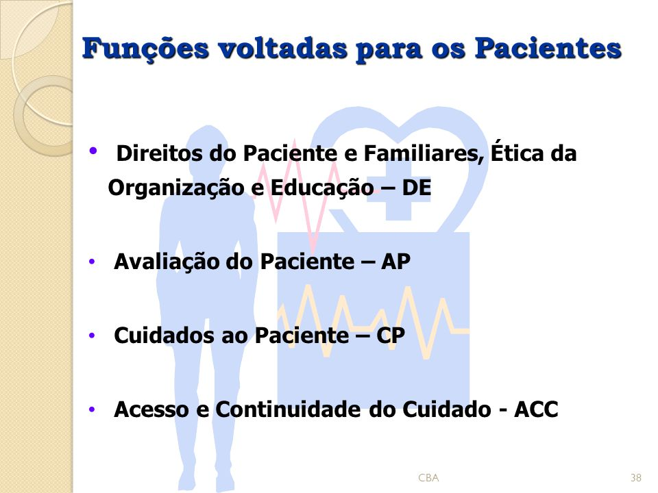 Funções voltadas para os Pacientes