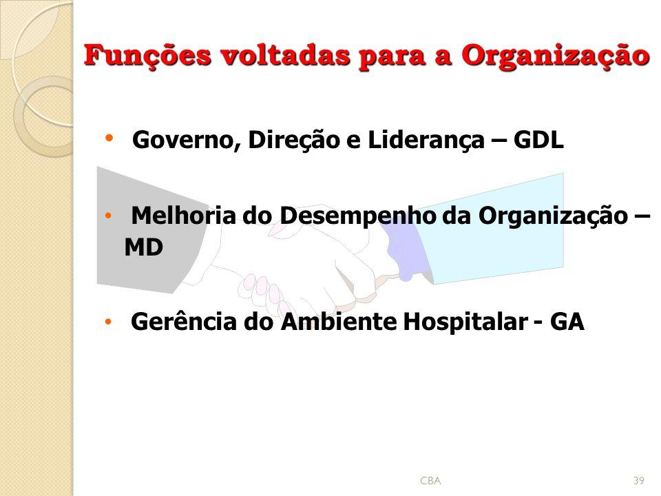 Funções voltadas para a Organização