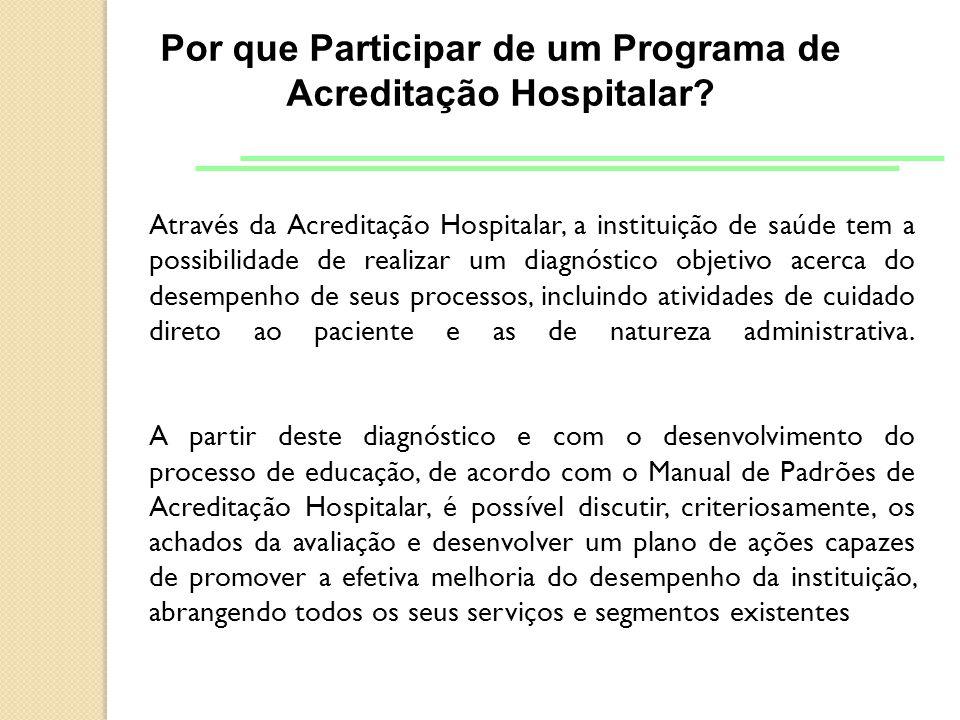 Por que Participar de um Programa de Acreditação Hospitalar