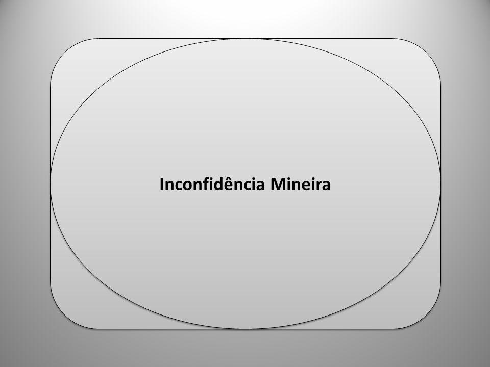 Inconfidência Mineira Professor Ulisses Mauro Lima