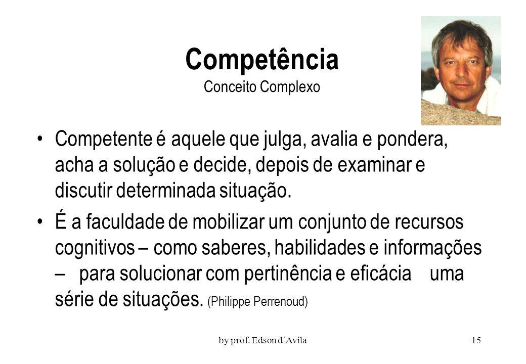 Competência Conceito Complexo