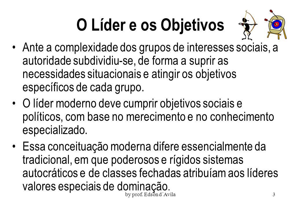 O Líder e os Objetivos