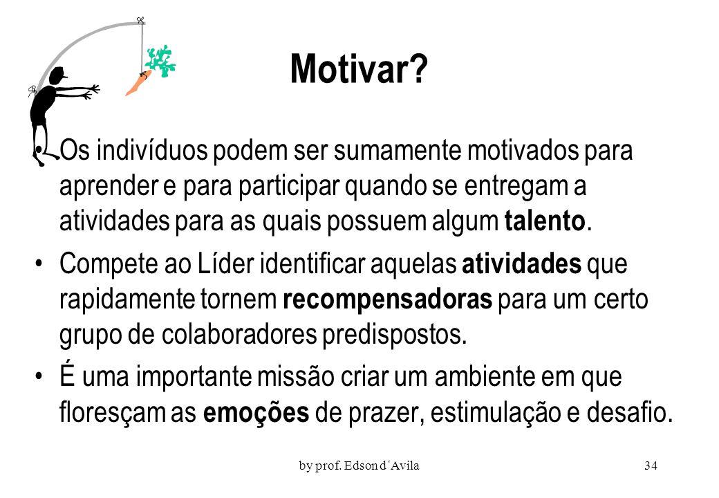 Motivar