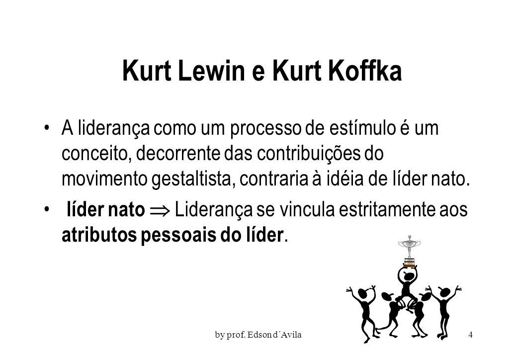 Kurt Lewin e Kurt Koffka
