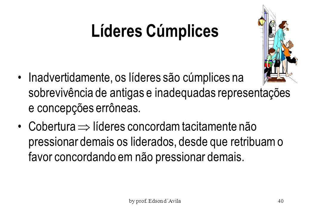 Líderes Cúmplices Inadvertidamente, os líderes são cúmplices na sobrevivência de antigas e inadequadas representações e concepções errôneas.