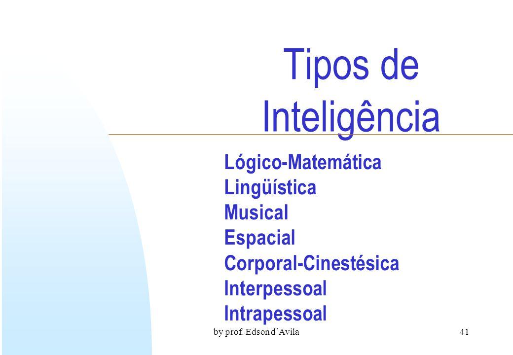 Tipos de Inteligência Lógico-Matemática Lingüística Musical Espacial