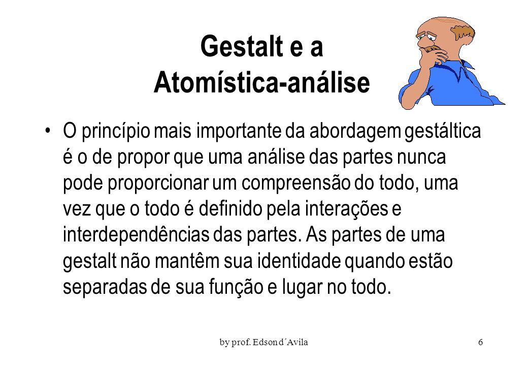 Gestalt e a Atomística-análise