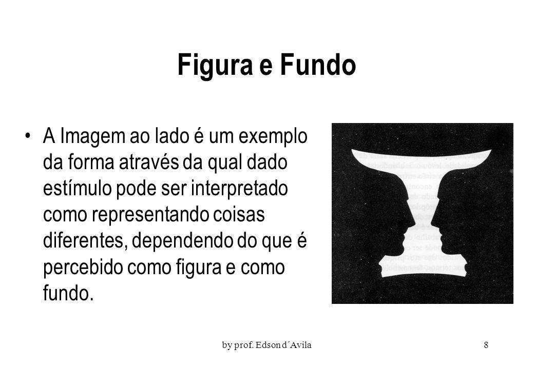 Figura e Fundo