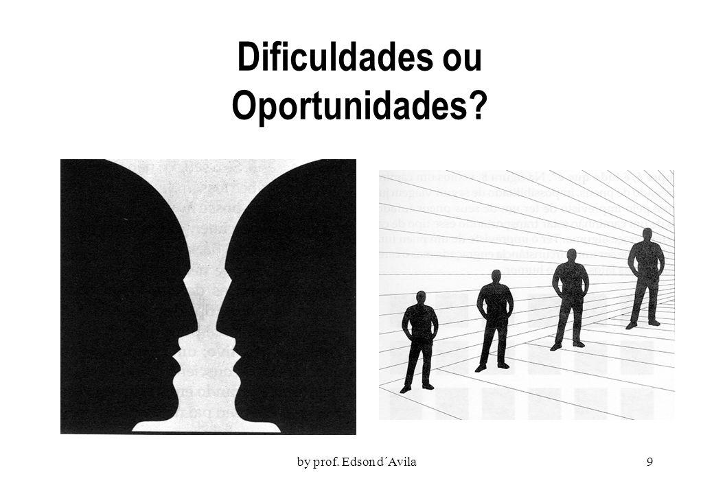 Dificuldades ou Oportunidades