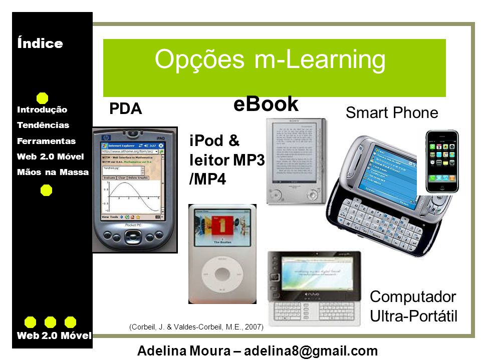 Opções m-Learning eBook PDA Smart Phone iPod & leitor MP3 /MP4