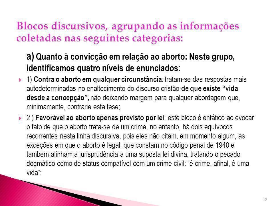 Blocos discursivos, agrupando as informações coletadas nas seguintes categorias: