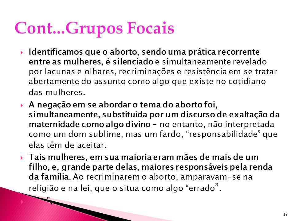 Cont...Grupos Focais