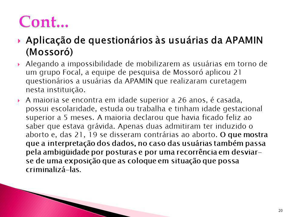 Cont... Aplicação de questionários às usuárias da APAMIN (Mossoró)