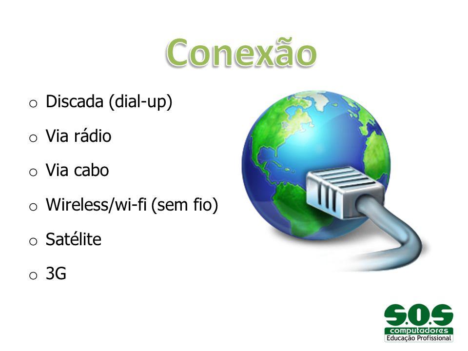 Conexão Discada (dial-up) Via rádio Via cabo Wireless/wi-fi (sem fio)