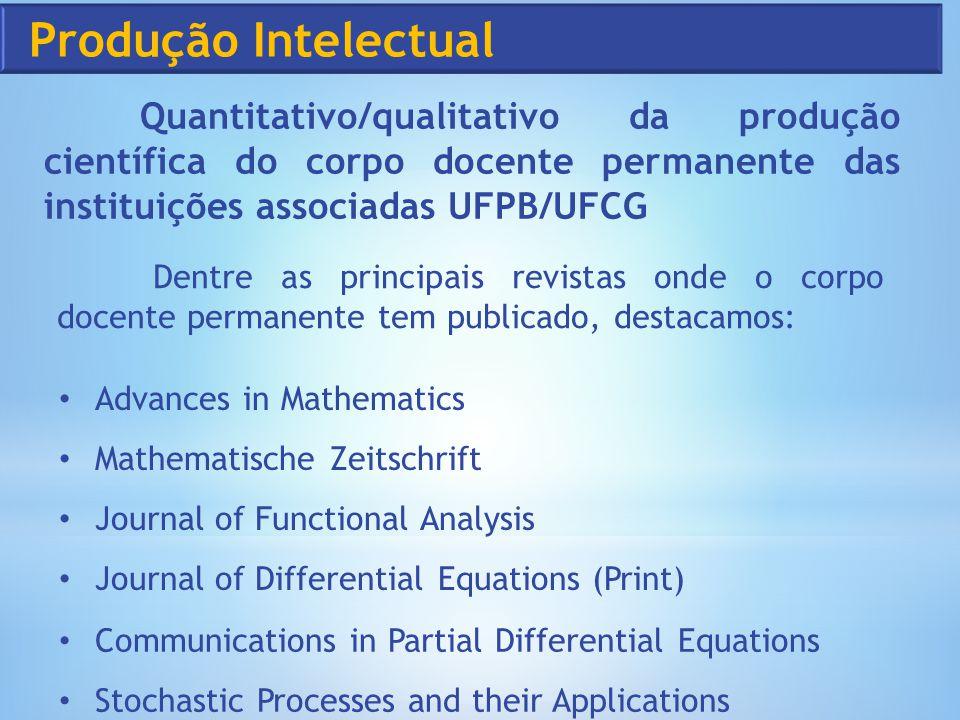 Produção Intelectual Quantitativo/qualitativo da produção científica do corpo docente permanente das instituições associadas UFPB/UFCG.