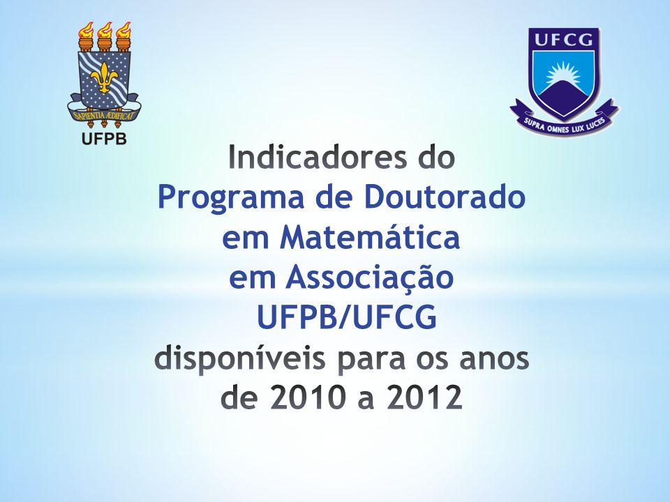 Indicadores do Programa de Doutorado em Matemática em Associação UFPB/UFCG disponíveis para os anos de 2010 a 2012
