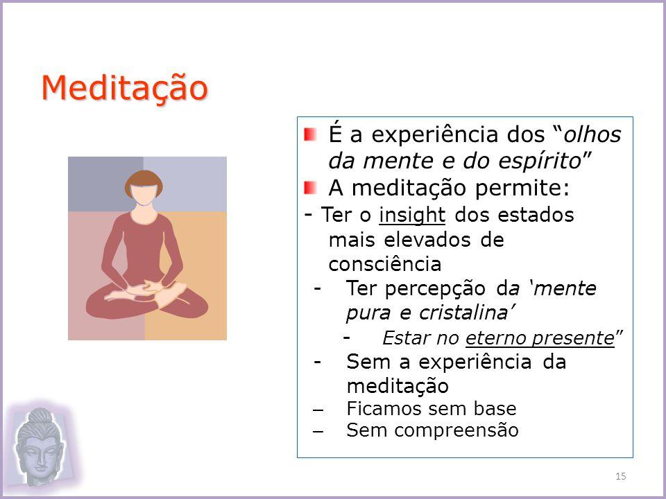 Meditação É a experiência dos olhos da mente e do espírito