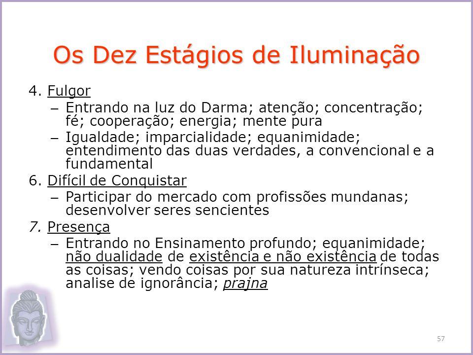 Os Dez Estágios de Iluminação