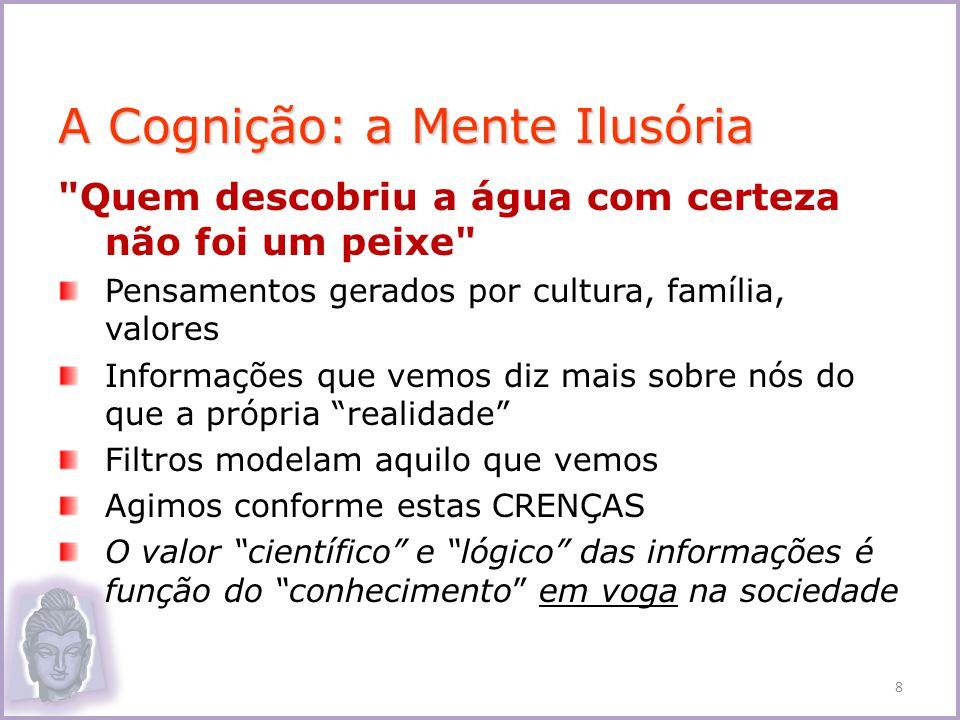 A Cognição: a Mente Ilusória