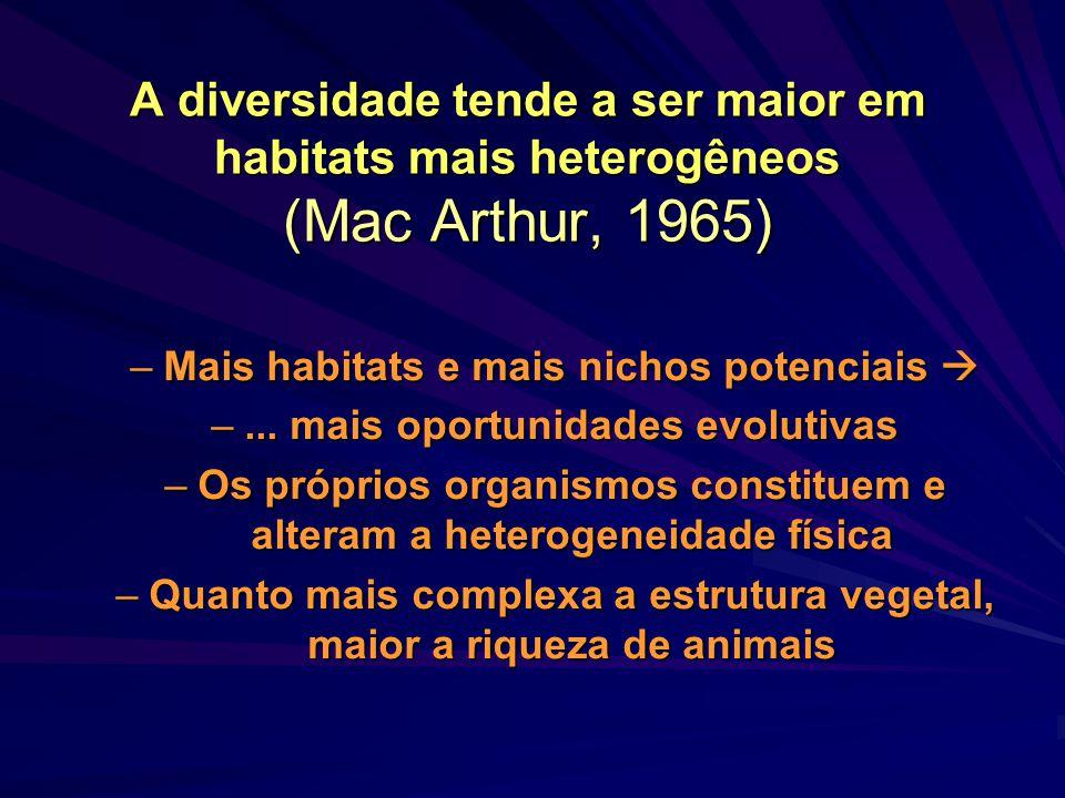A diversidade tende a ser maior em habitats mais heterogêneos (Mac Arthur, 1965)
