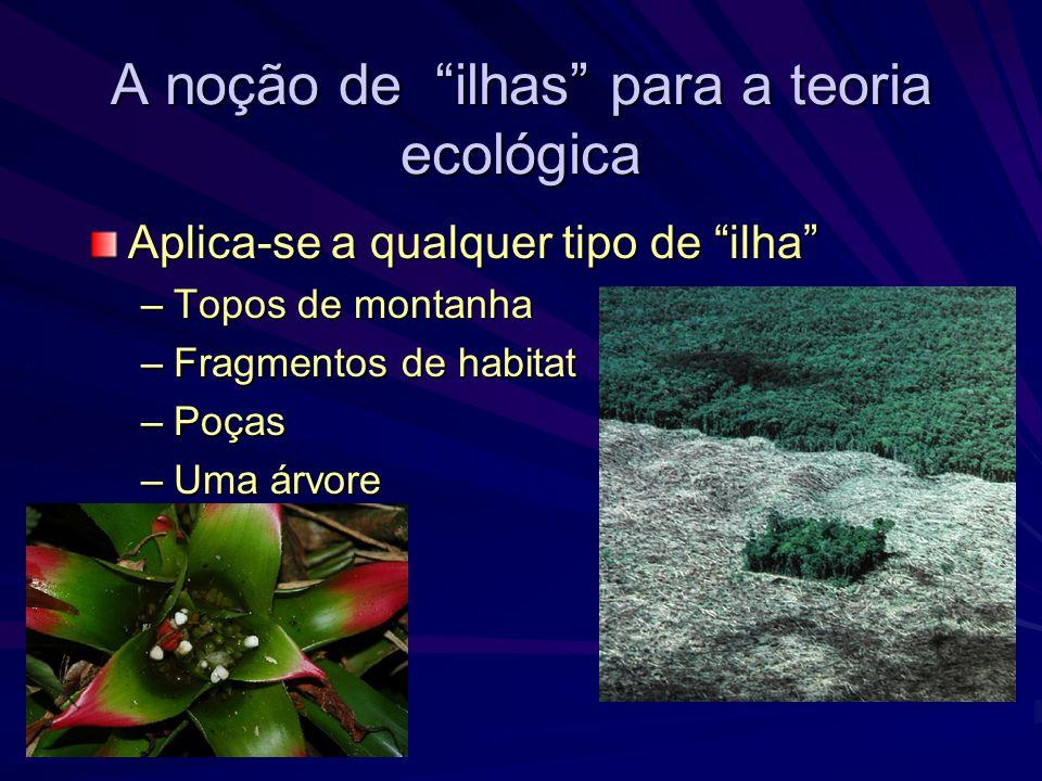A noção de ilhas para a teoria ecológica