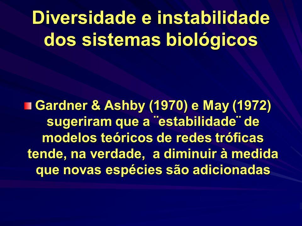 Diversidade e instabilidade dos sistemas biológicos