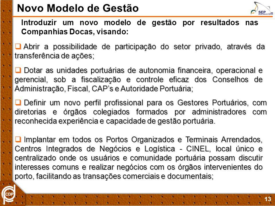 Novo Modelo de Gestão Introduzir um novo modelo de gestão por resultados nas Companhias Docas, visando: