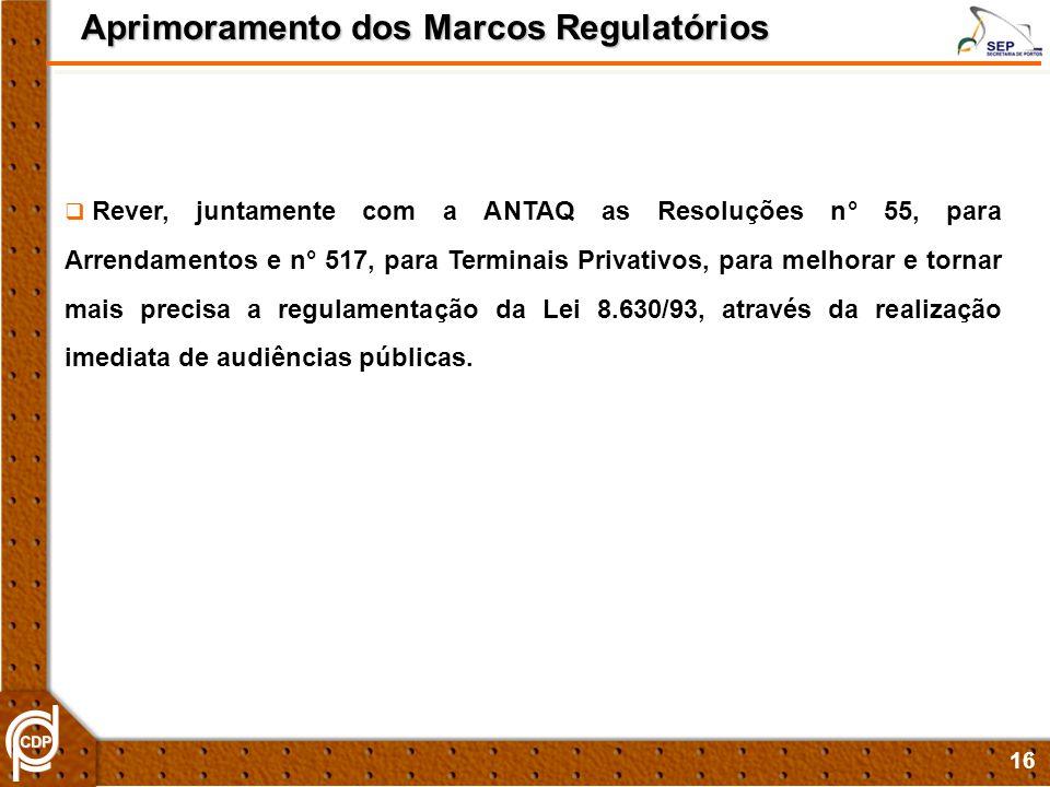 Aprimoramento dos Marcos Regulatórios