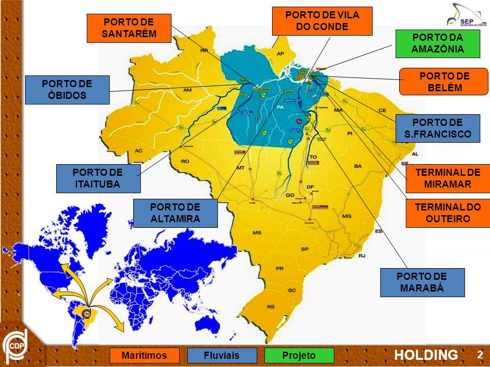 HOLDING PORTO DE VILA DO CONDE PORTO DE SANTARÉM PORTO DA AMAZÔNIA