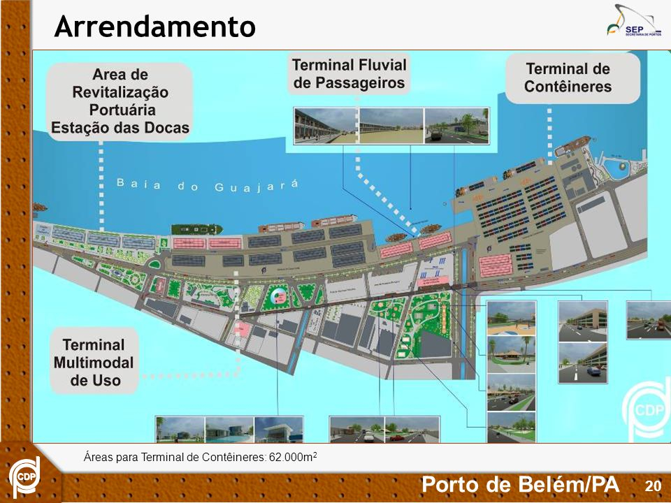 Arrendamento Porto de Belém/PA