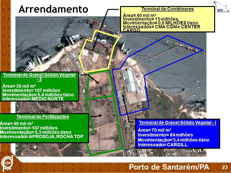 Arrendamento Porto de Santarém/PA Terminal de Contêineres