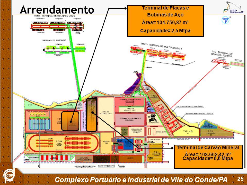 Terminal de Carvão Mineral Área= 108.662,42 m² Capacidade= 6,6 Mtpa
