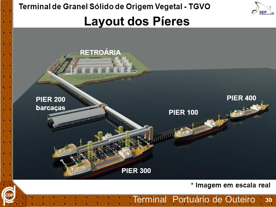 Layout dos Píeres Terminal Portuário de Outeiro
