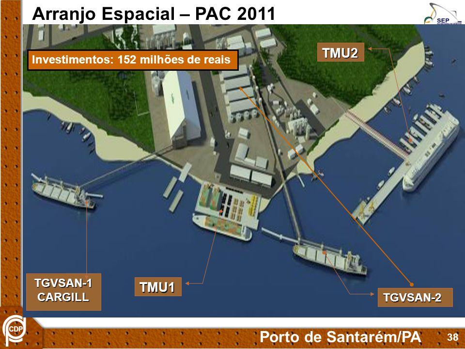 Arranjo Espacial – PAC 2011 Porto de Santarém/PA TMU2 TMU1