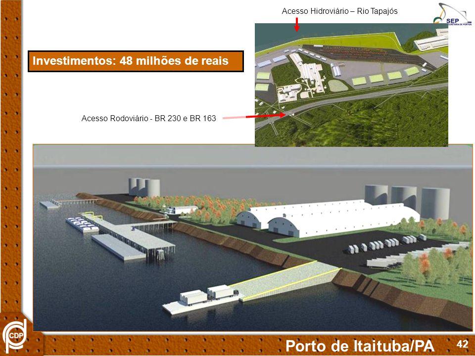 Porto de Itaituba/PA Investimentos: 48 milhões de reais