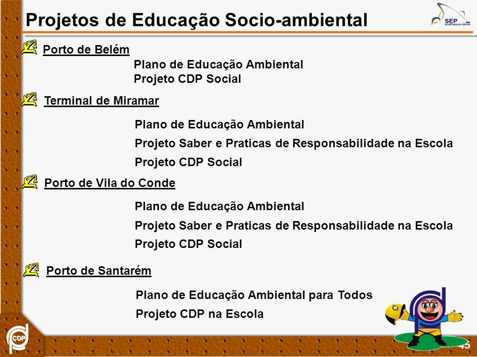 Projetos de Educação Socio-ambiental