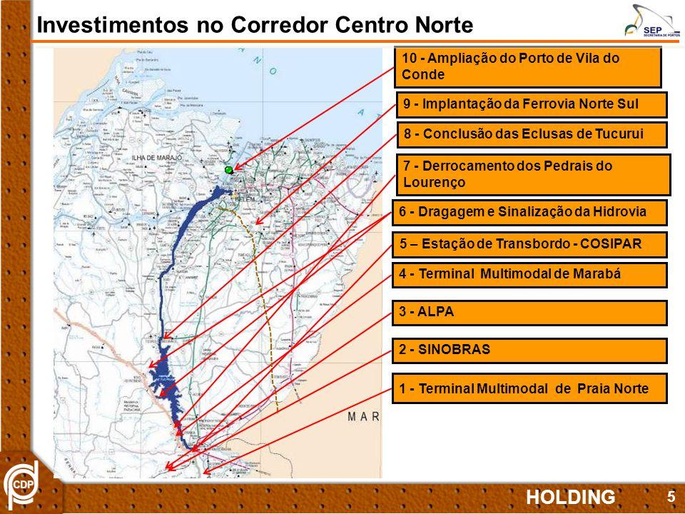 Investimentos no Corredor Centro Norte
