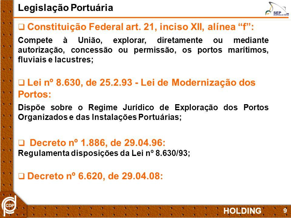 Legislação Portuária Constituição Federal art. 21, inciso XII, alínea f :