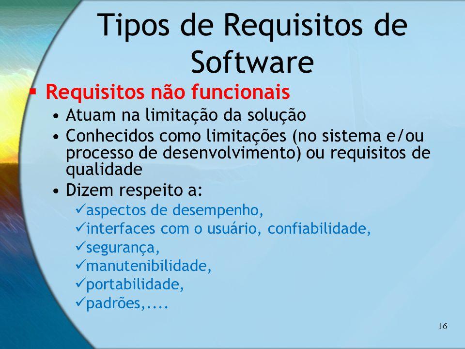 Tipos de Requisitos de Software