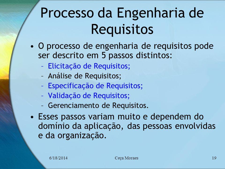 Processo da Engenharia de Requisitos
