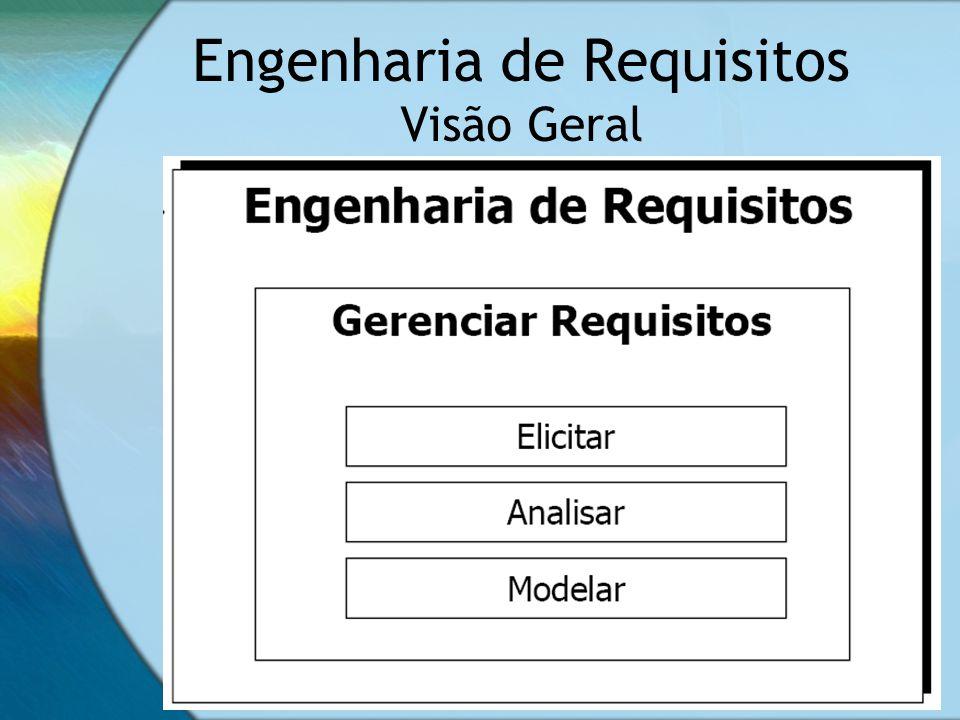Engenharia de Requisitos Visão Geral