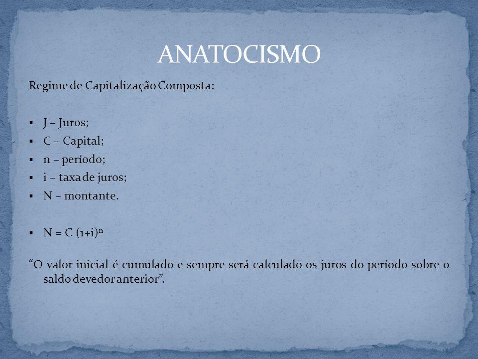 ANATOCISMO Regime de Capitalização Composta: J – Juros; C – Capital;