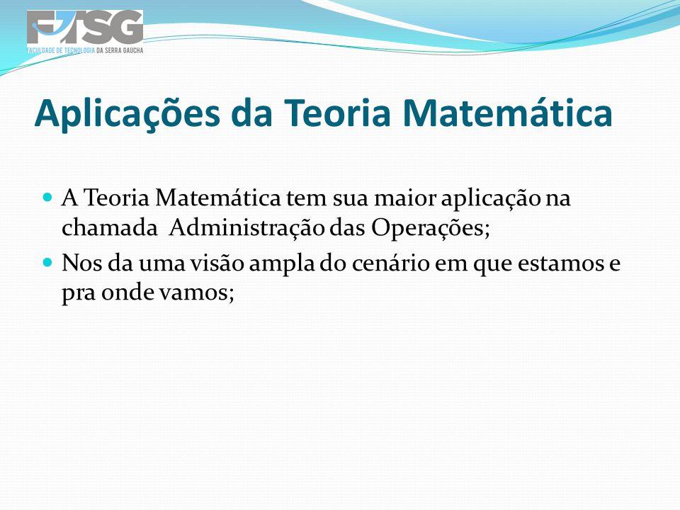Aplicações da Teoria Matemática